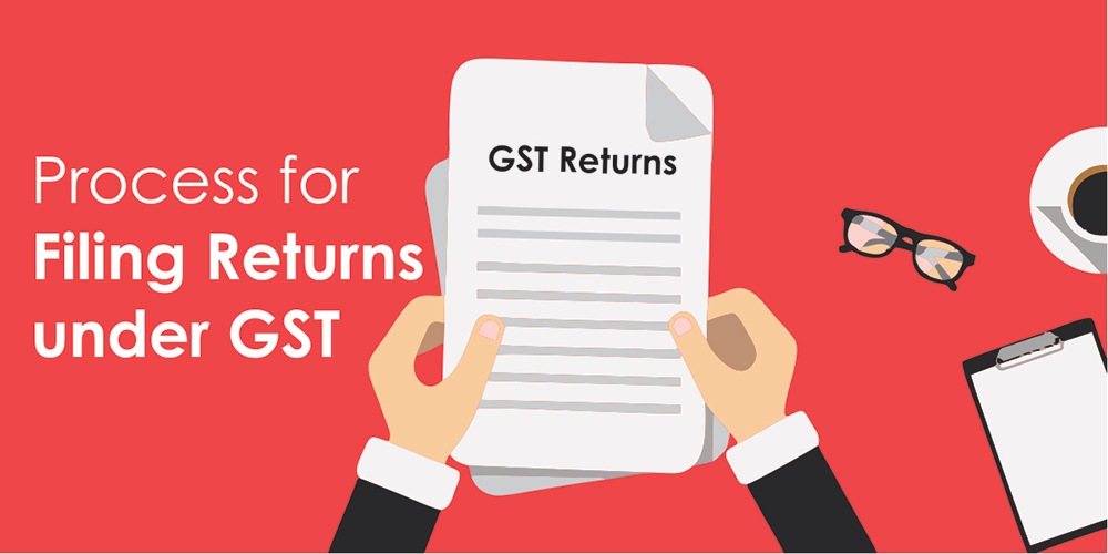 Process for Filing Returns Under GST